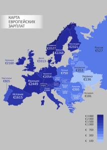 зарплаты в Европе